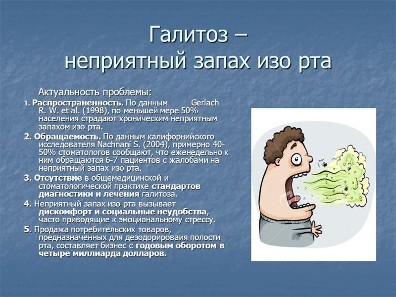 средство от плохого запаха изо рта лекарство