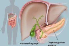 Болит печень после удаления желчного пузыря